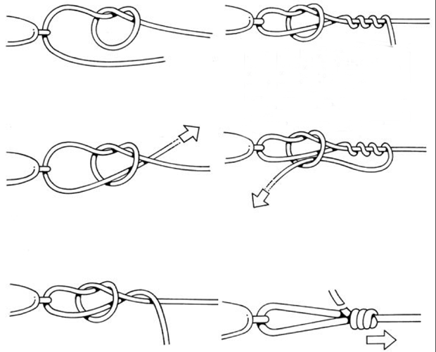 Step 1. Take your line and form an over-hand knot, leaving approximately eight inches. Pass the tag end through the eye of the hook. Bring the line back through the overhand knot the same side it came out. Make your wraps based upon the numbers above. Step 2. After all the wraps are completed pass the line back through the over hand knot the same way it came out in the last step. Step 3. Moisten the knot with your mouth, and while holding the hook in your right-hand pull slowly. As the knot tightens, take the standing line in your left hand and pull your hands apart finishing the knot. Lastly, trim the ends.