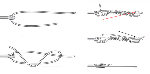"""Using the red arrow: keep loop open - pinch between thumb and index finger. Using the black arrow: seating this knot requires a lot of """"sliding"""" together so be sure a totally moisten so as not to 'burn' the mono."""