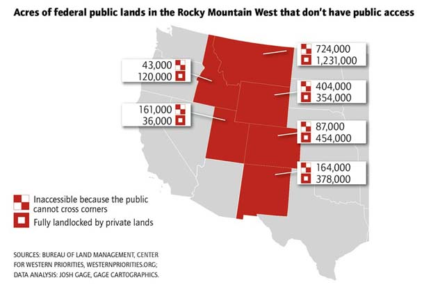 News: Federal public land, locked up and off-limits