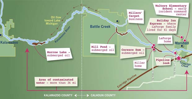 On Sunday, July 25, 2010, Enbridge Line 6B ruptured near Marshall, Mich. and released more than one million gallons of Canadian diluted bitumen into Talmadge Creek and the Kalamazoo River. Illustration by Catherine Mann for InsideClimate News.