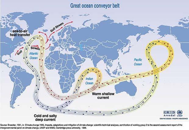 great_ocean_conveyor_web_000
