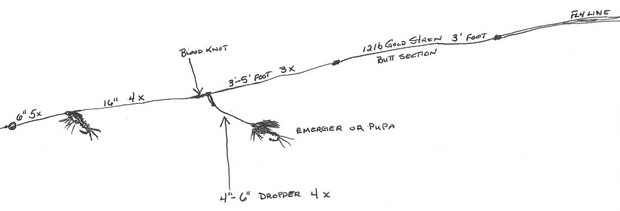 Sketch of Kelly Galloup's drop-shot rig. Drawing by Galloup.